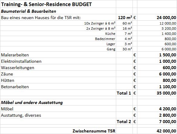 Kosten für unsere Trainings- & Seniorenresidenz
